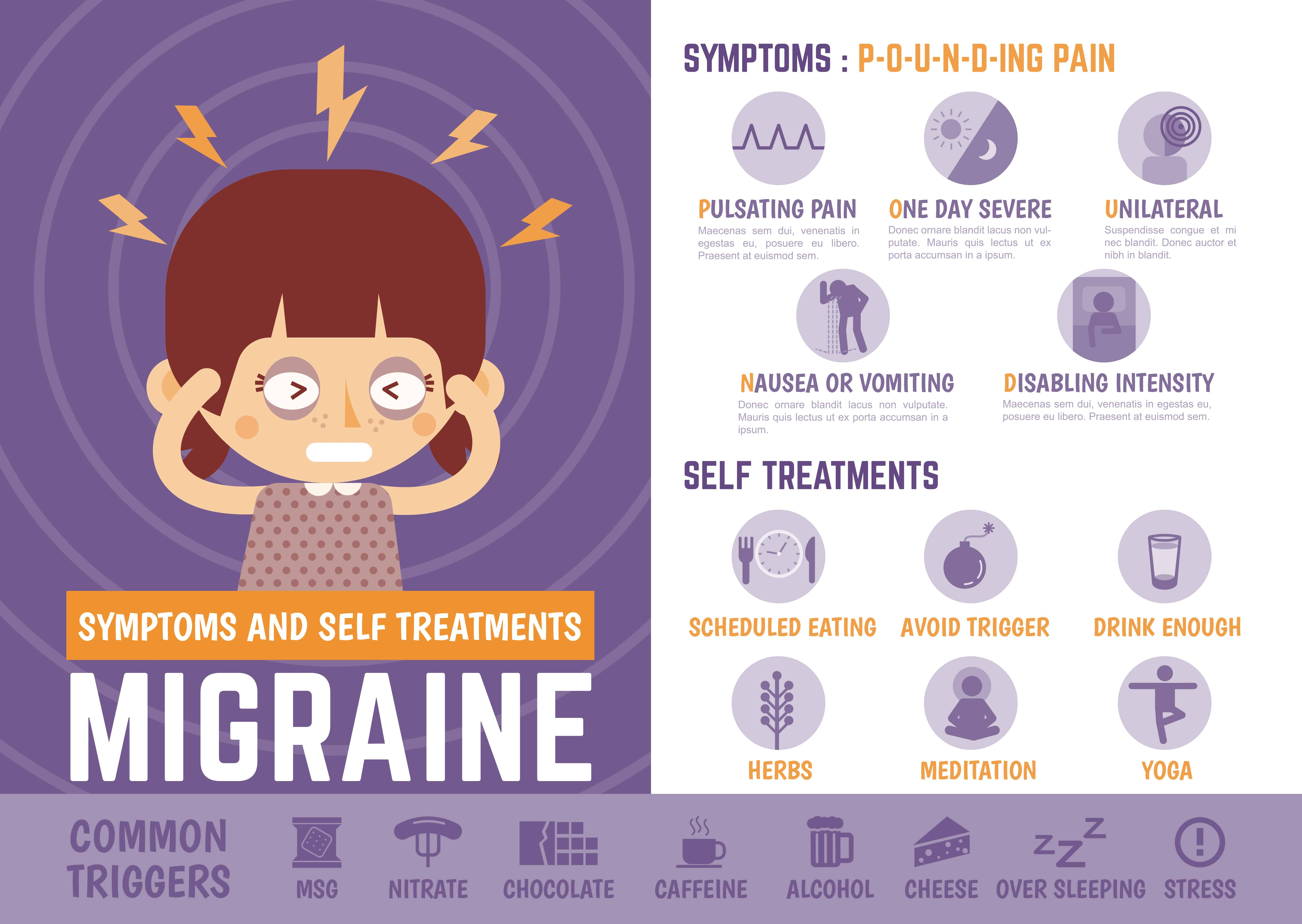 infographics cartoon character about migraine signs and self treatment